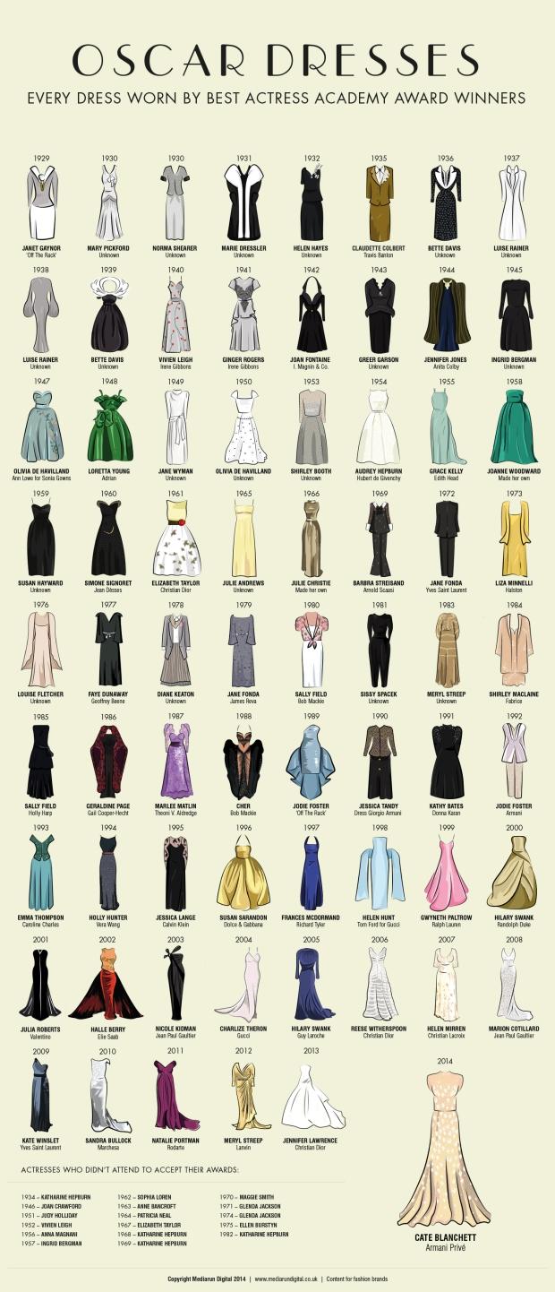 hi-res-oscar-dresses-20141